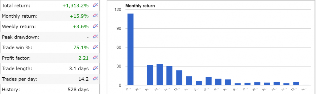 forex gump robot monthly return