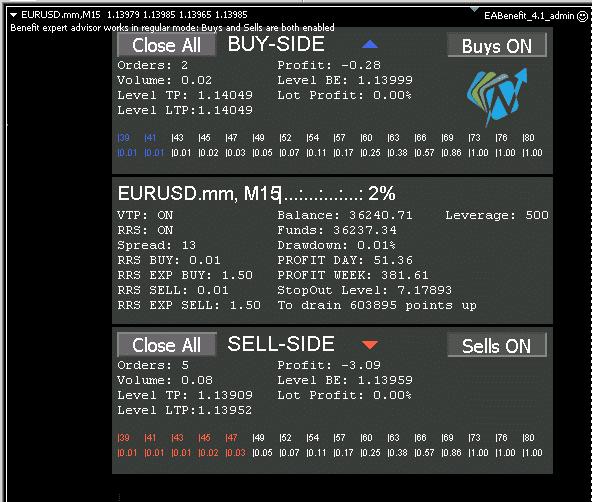 Benefit EA settings