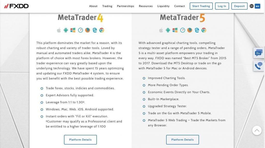 FXDD Forex Broker Trading platforms