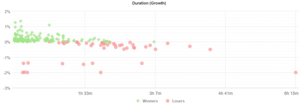 Happy Market Hours Robot statistics