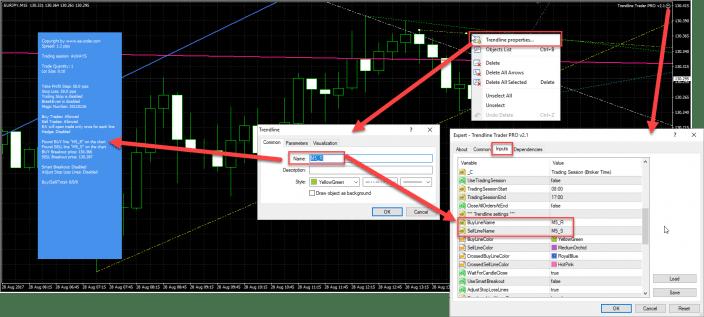 Trendline Trader EA features
