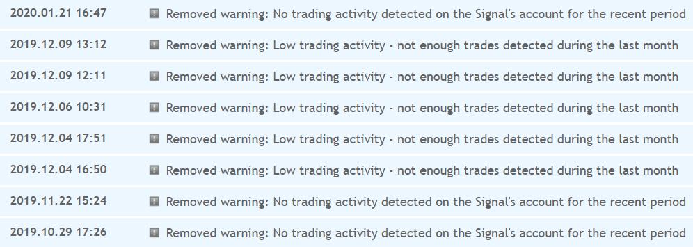 MACD Trader Robot trading activity