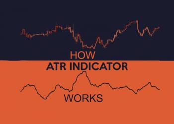 How Average True Range indicator works