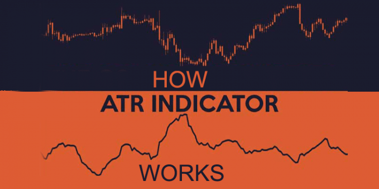 How Average True Range indicator works