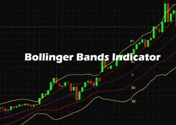 Bollinger Bands Indicator: how to use it