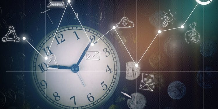 Forex Sessions Matter: Best Time To Trade Forex