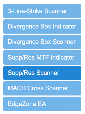 Perfect Trend System Indicators and Scanners