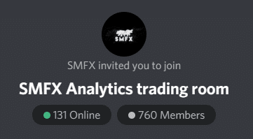 SMFX Analyticse Social Network Profiles