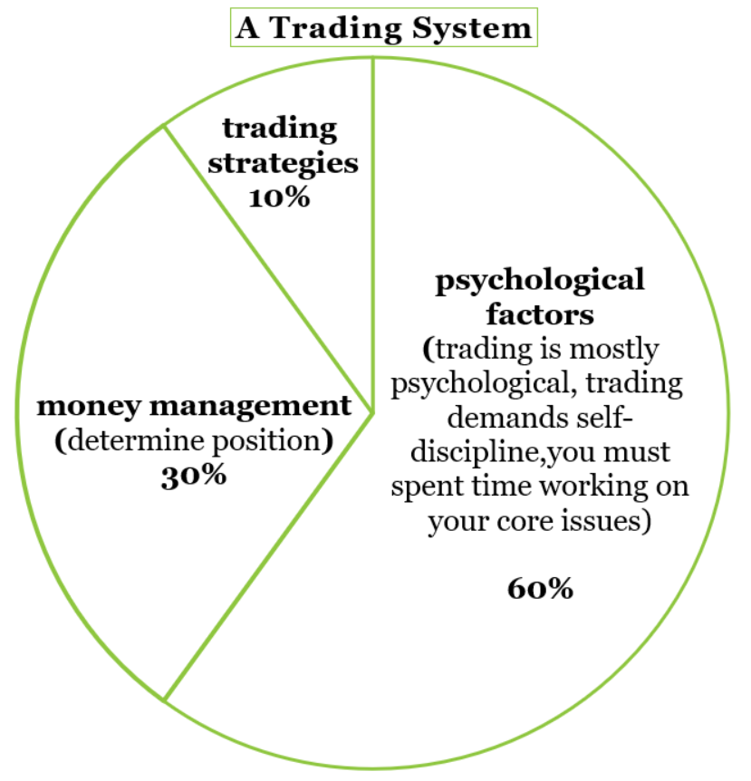 18 Trading Psychology Books To Help You Trade Better - Trading Setups Review