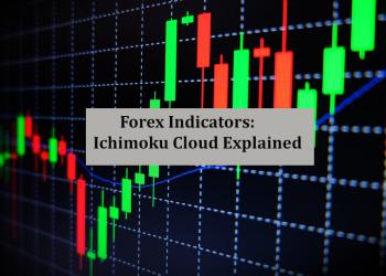 Forex indicators: Ichimoku cloud explained