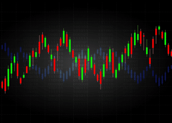 Using Candlestick Patterns for Trading