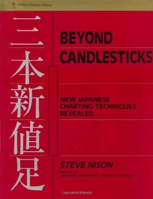 Beyond Candlesticks – Steve Nison