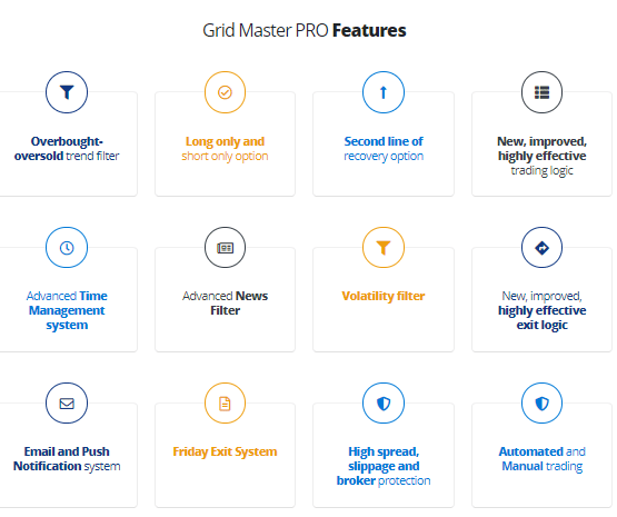 Grid Master Pro Features