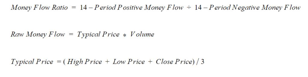 Typical Price, Raw Money Flow, Money Flow Ratio