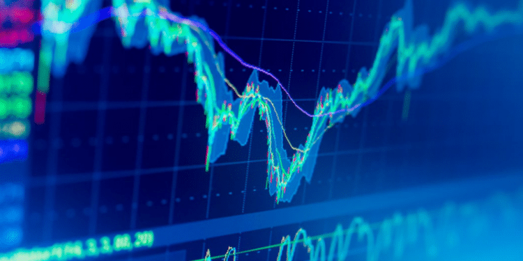 Understanding mean reversion with moving averages