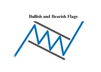 Bullish and Bearish Flags: Using Flag Patterns in Forex