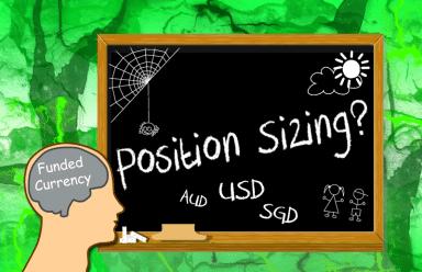 position sizing