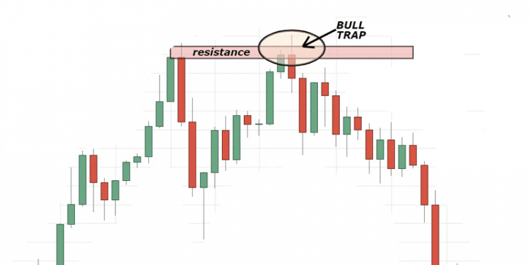 How to Identify and Avoid Bull Traps in Forex Trading