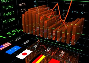A Review of the top Forex Minors in 2020 and Outlook For 2021