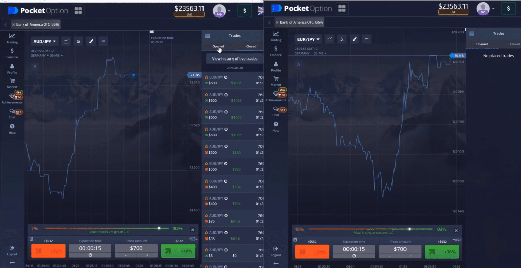 Verified Trading Results of AutoArb