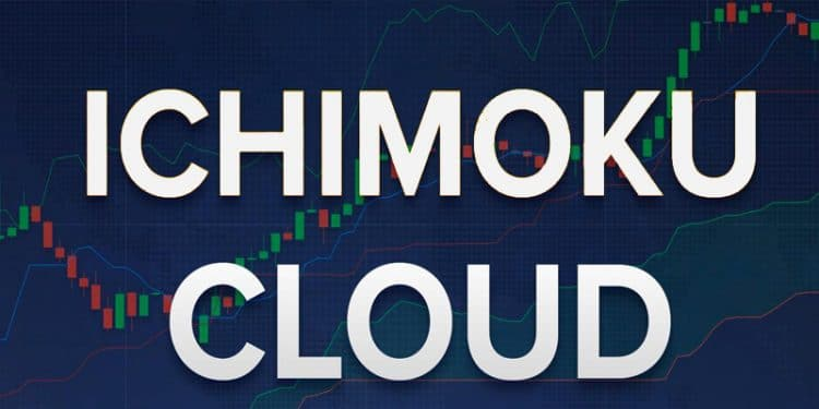 Ichimoku Cloud – Top 5 Real Charts You've Missed