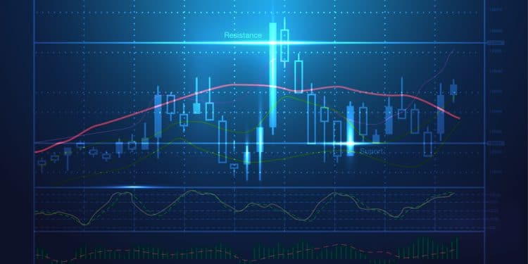 5 Indicators in Charts You Missed in Forex in 2020
