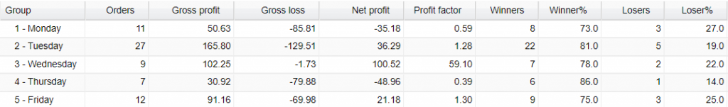 Verified Trading Results of Neuro FX Robot