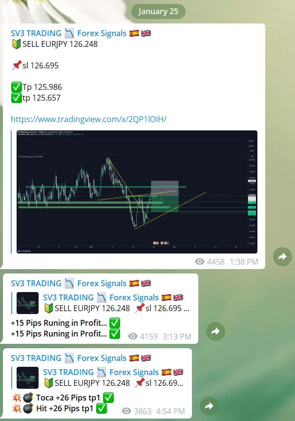 SV3 Tradinge Backtests