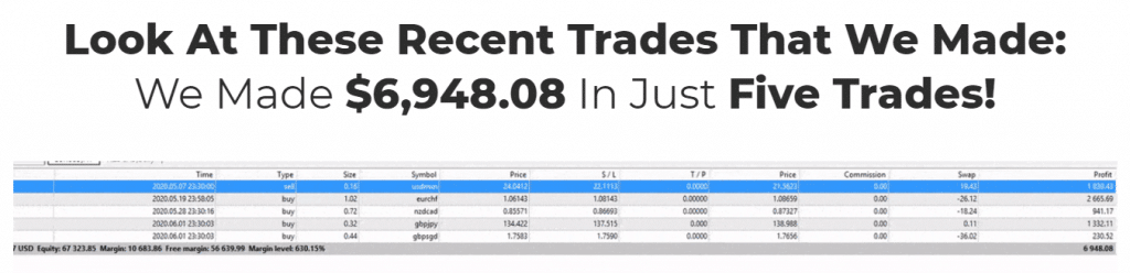 Verified Trading Results of Thunder 30 Signals