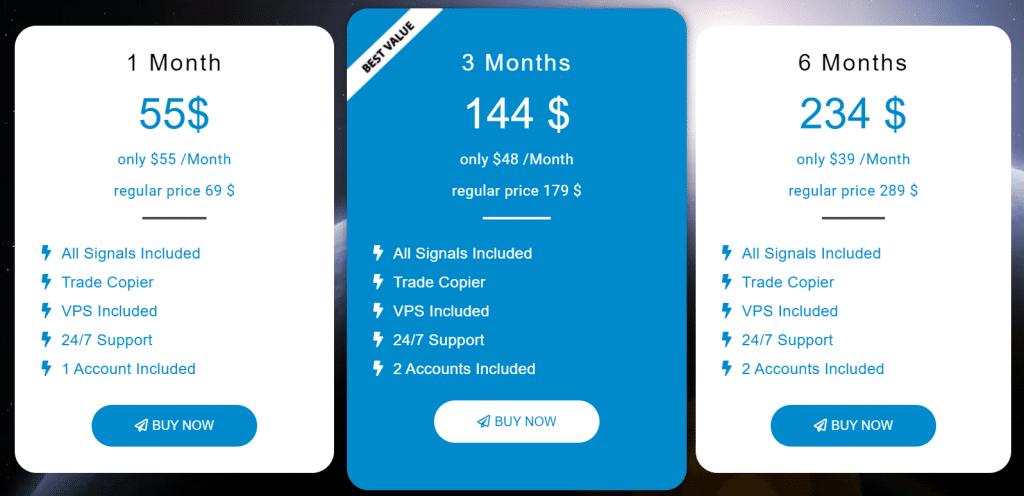 Waw Forex Signals price