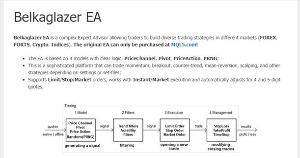 Belkaglazer EA presentation