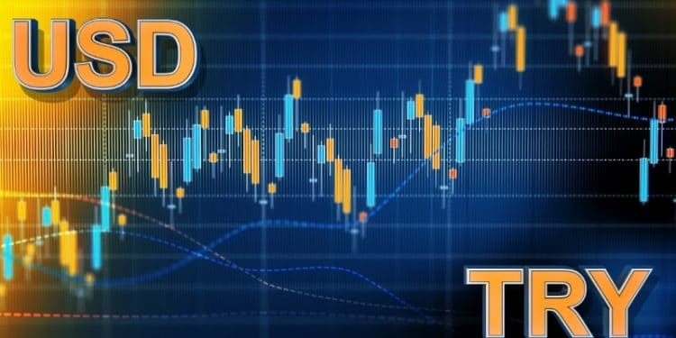 USD/TRY: Lira Gains After Strong Inflation Signals Higher Rates