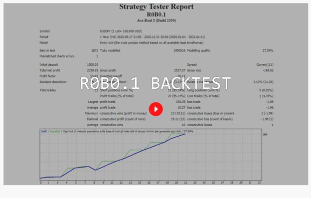 R0B0.1 Forex Expert Advisor Backtests