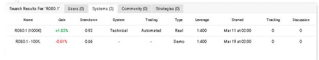 R0B0.1 Forex Expert Advisor trading results