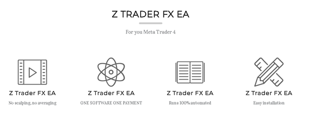 Z Trader FX EA Features