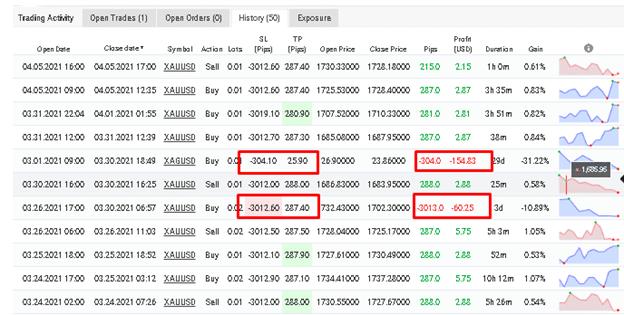 Blueshift Forex Robot Trading Results