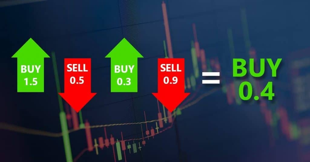 What is netting in forex?