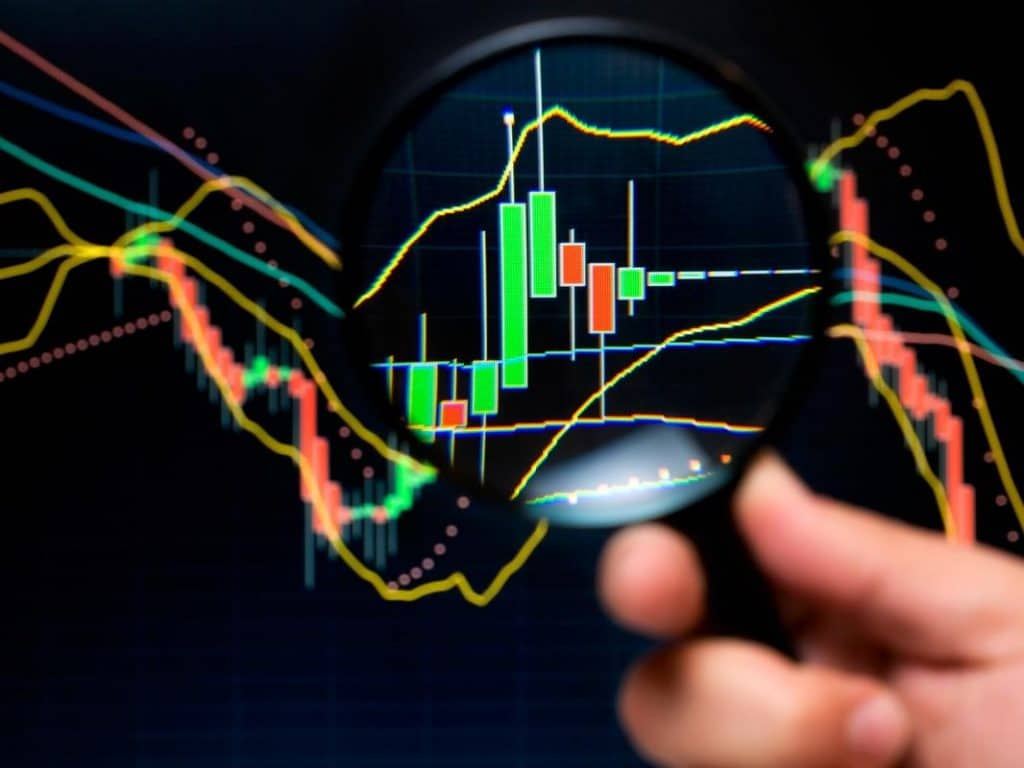 What's the importance of a volatility indicator
