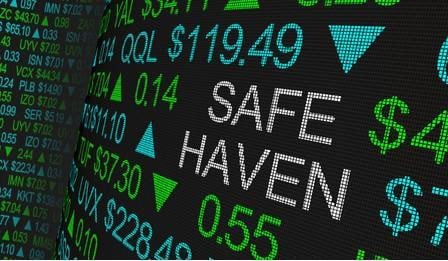 Safe havens and funding currencies play an important role in investment portfolio diversification.